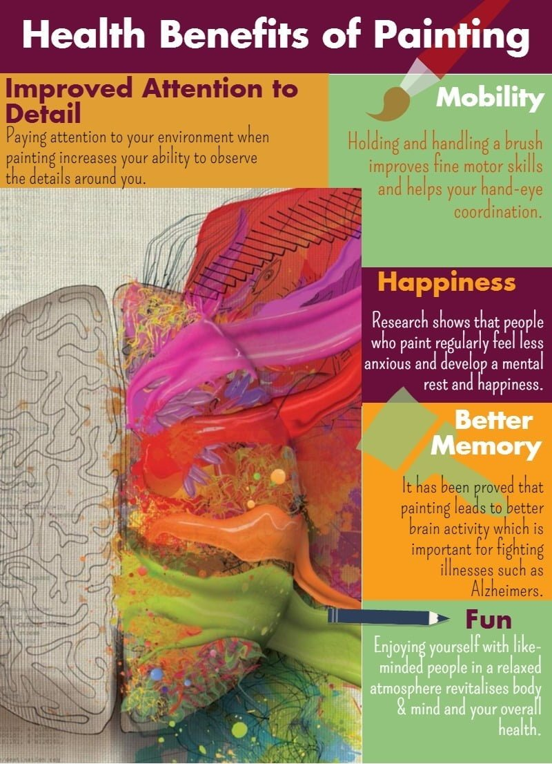 health benefits of painting holiday infographic