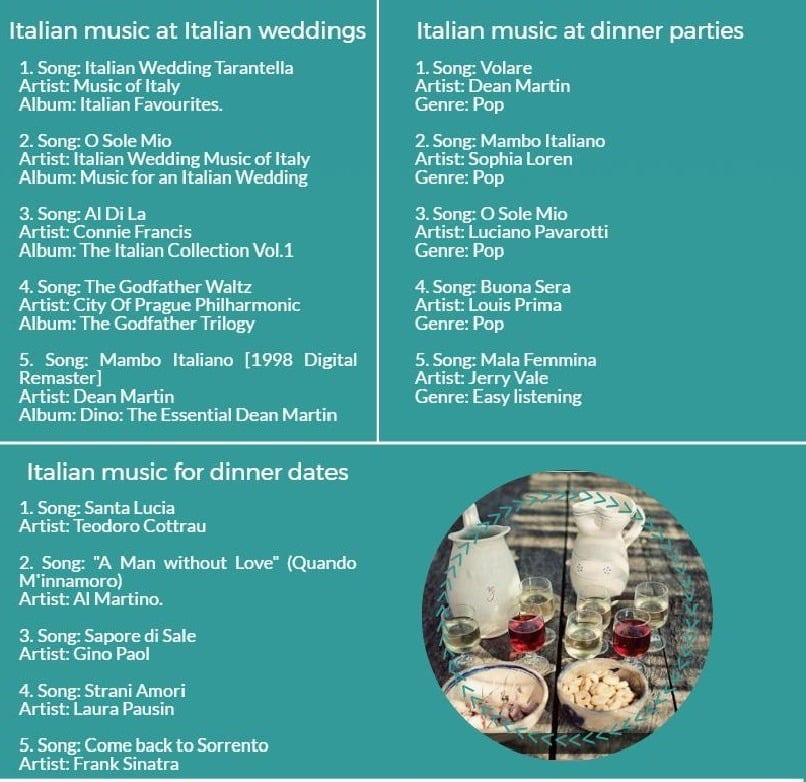 Gorgeous 10 dinner music playlist design inspiration of for Italian house music
